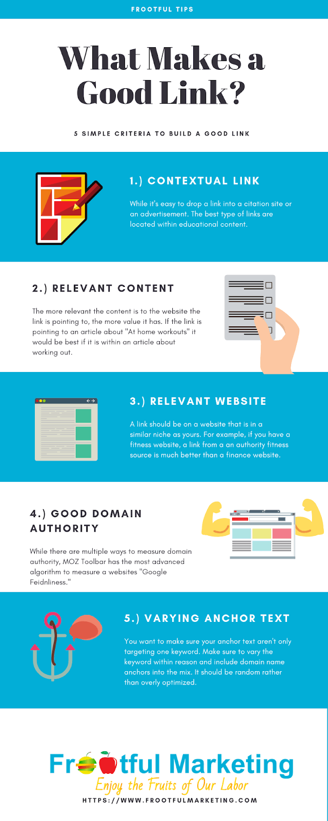 Link Building infographic - What Makes a Good Link